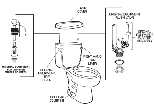 Genuine American Standard 2998 Toilet Replacement Parts