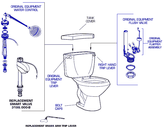 toilet parts.  American Standard 2164 Cadet II Toilet Repair Parts