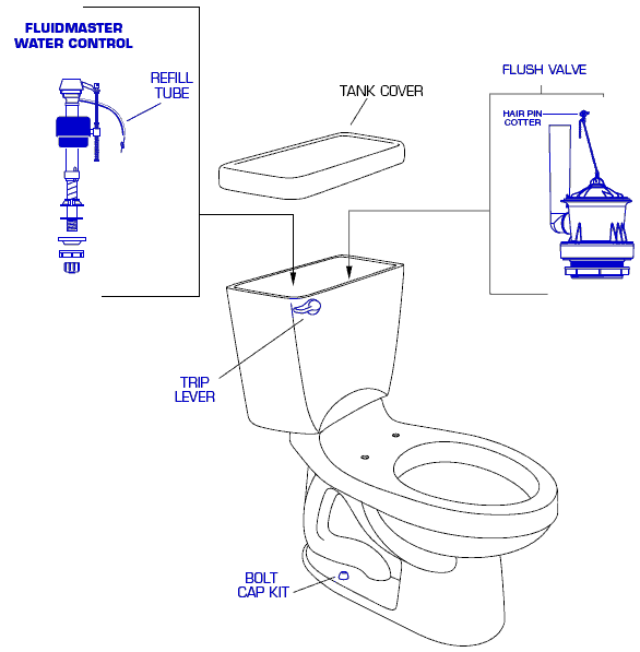 American Standard Toilet Tank Parts Pictures To Pin On