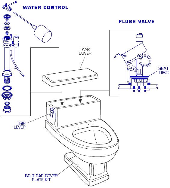 American Standard 2031 016 Heritage One Piece Toilet
