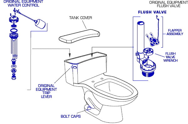American Standard 4260 Toilet Parts Pictures To Pin On