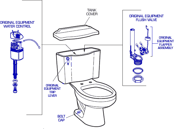 Genuine American Standard 2349 010 Toilet Replacement Parts