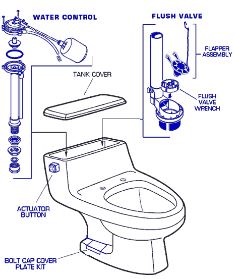 Genuine American Standard 2037 100 Toilet Replacement Parts